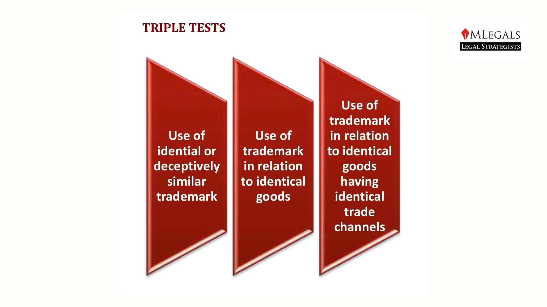 Triple Identity Test For Infringement of Trademark